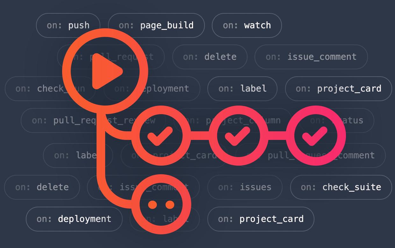 GitHub Actions and Laravel Nova